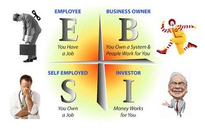 Jangan Membayar Properti dari Hasil Bisnis atau Gaji