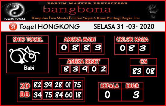 Prediksi Togel Hongkong Selasa 31 Maret 2020 - Prediksi Bang Bona