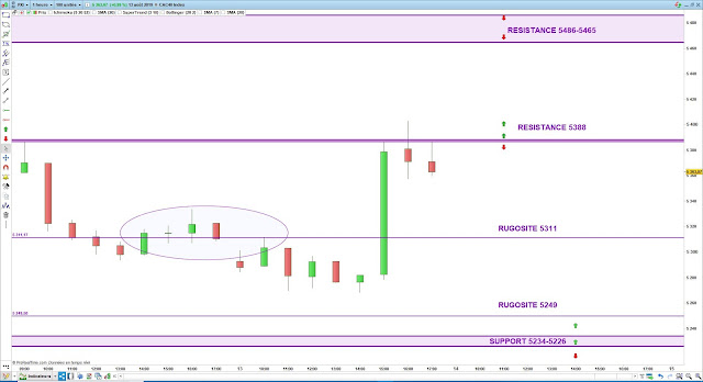 Trading cac40 13/08/19 bilan
