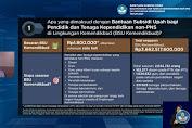Rekap Data BSU Kabupaten Garut Tahap I, Silahkan Cek !!