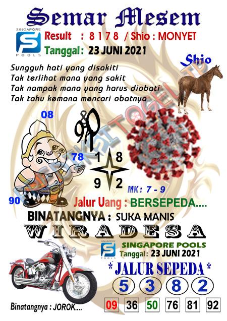 Syair Semar Mesem SGP Rabu 23-06-2021