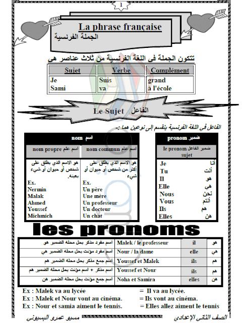 ملزمة لغة فرنسية للصف الثانى الاعدادى الترم الاول