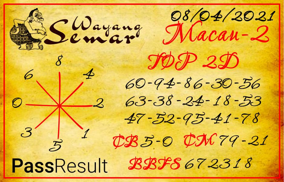 Wayang Semar - Bocoran Togel Toto Macau P2