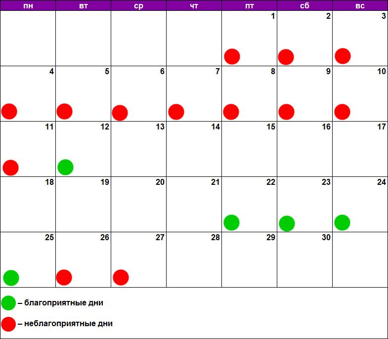 Лунный календарь эпиляции ноябрь 2019