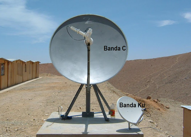 banda_C_antena y banda ku satelite fta cachorros y tecnologia shurkonrad