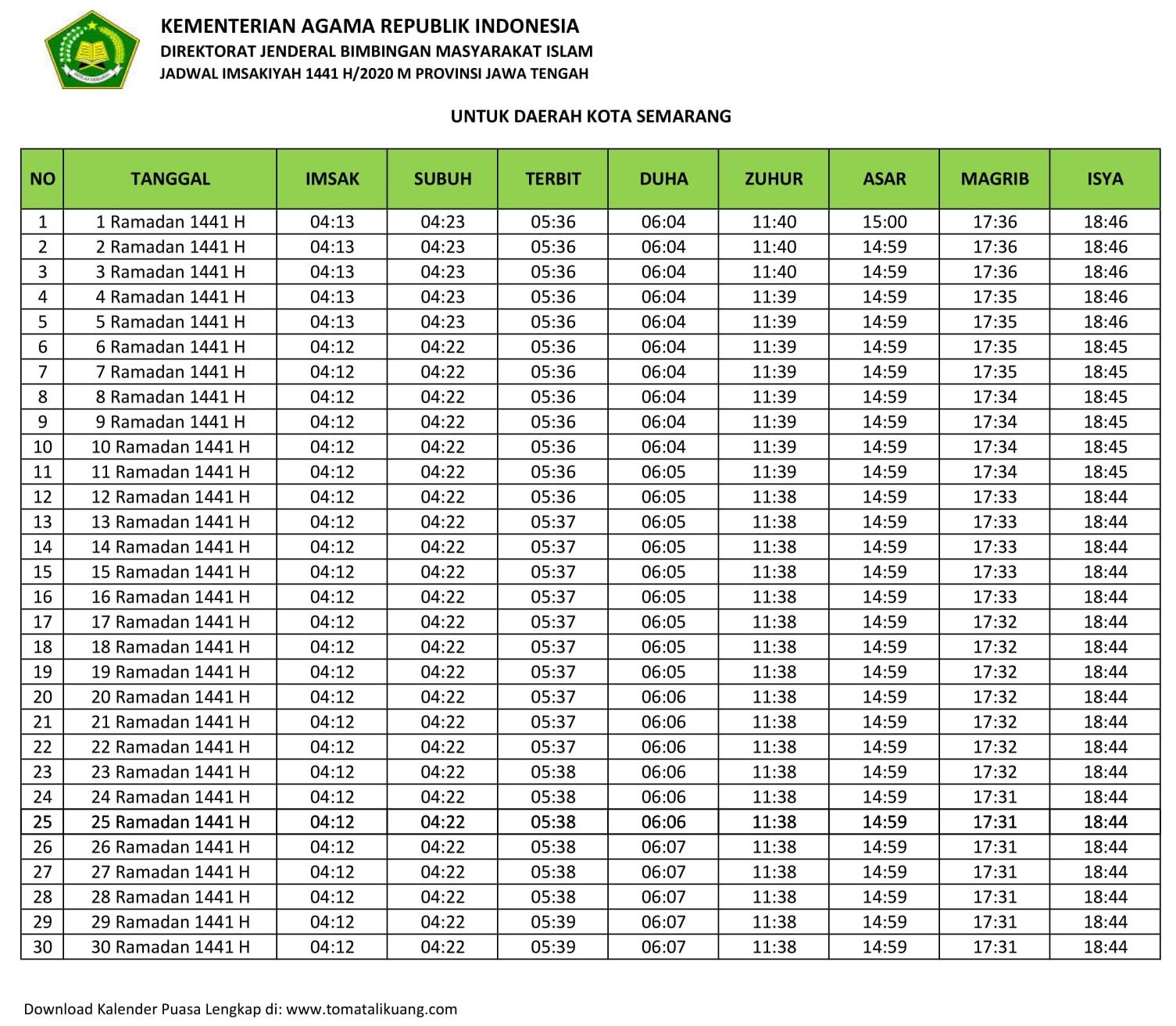 Jadwal Imsak & Buka Puasa Kota Semarang Hari ini 2020 M ...