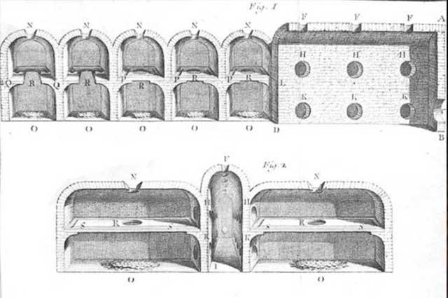 Diagram inkubator telur