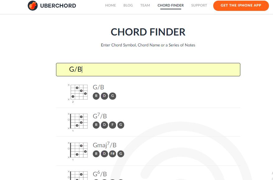 Chord Gitar Kemarin Paling Mudah - Chord Gitar Lagu Lagu ...
