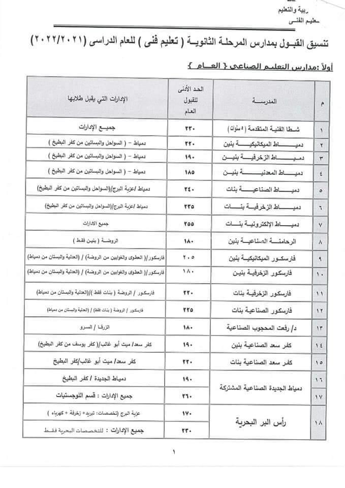 تنسيق القبول بالثانوي العام 2021 / 2022  محافظة دمياط 3