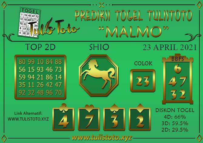 Prediksi Togel MALMO TULISTOTO 23 APRIL 2021