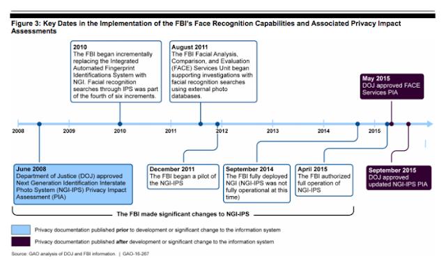 fbi federal government feds