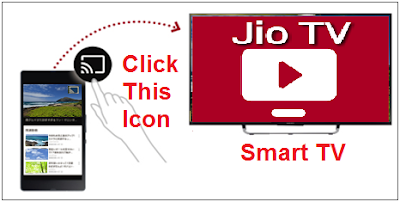 jio tv for google chromecast