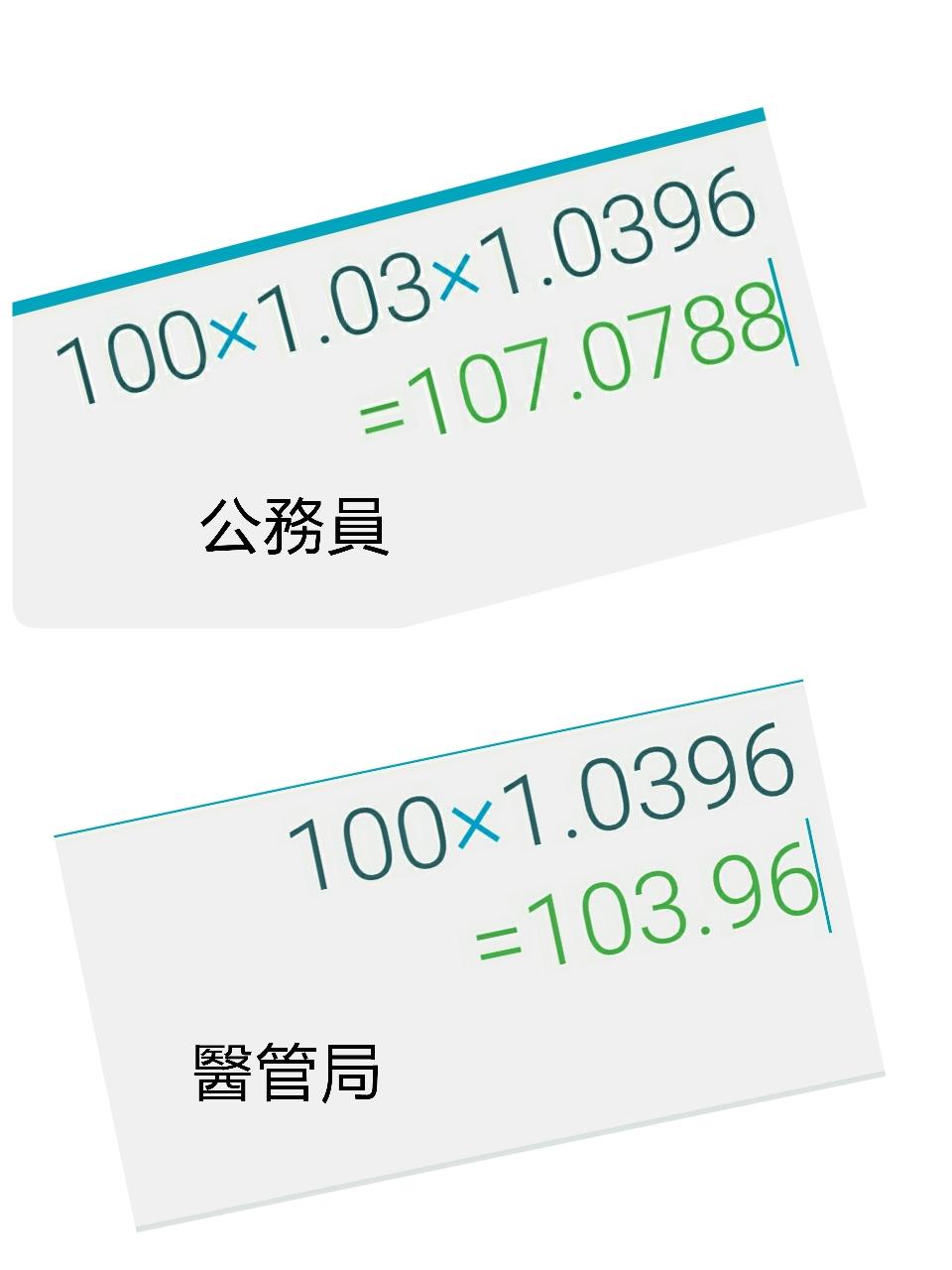 HKPDA news: 3% FAQ