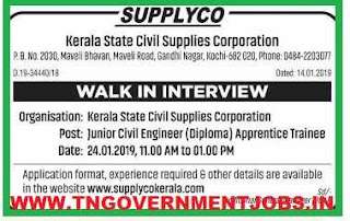 supplyco-civil-engineer-trainee-interview-jobs-tngovernmentjobs1