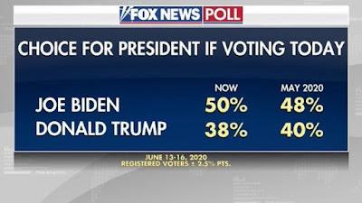 Quem diabos está comandando o cérebro de Joe Biden? 2