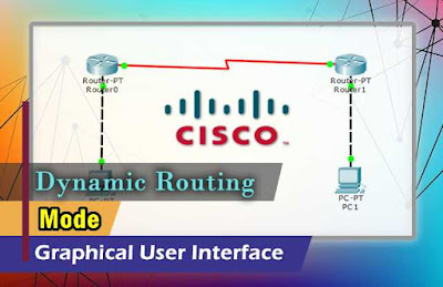Dynamic Routing 2 Router Mode GUI di Cisco Packet Tracer
