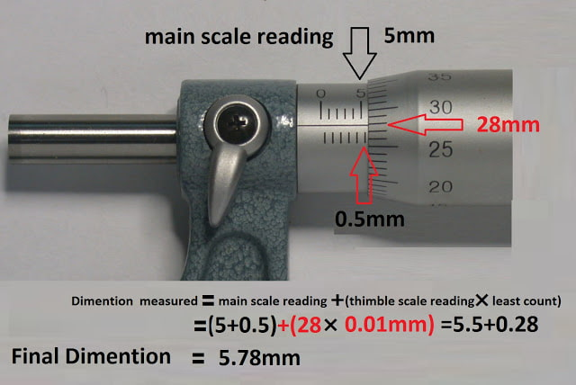 Micrometer least count formula