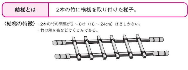 忍具_作る3