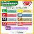 Cidade de Goiás chega a 5 (cinco) casos de COVID-19 em menos de 7 dias
