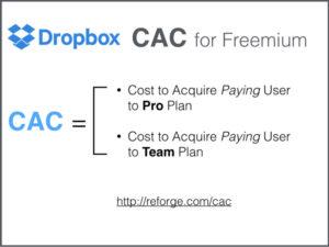 CAC for freemium