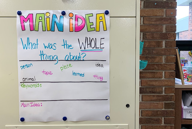 "Main Idea Anchor Chart with text ""What was the WHOLE thing about?"""