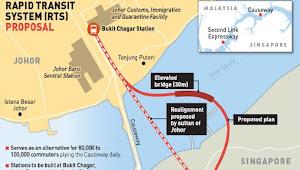 Penundaan Malaysia Terhadap Kelanjutan Pembangunan Kereta api RTS dengan Singapura
