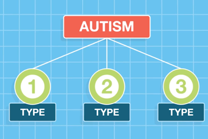 What Autism Spectrum Therapy is Best for Child?