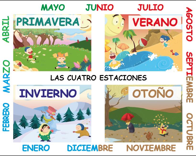 Resultado de imagen de estaciones del año