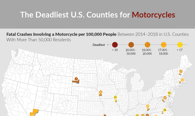 Deadliest Counties for Motorcycles