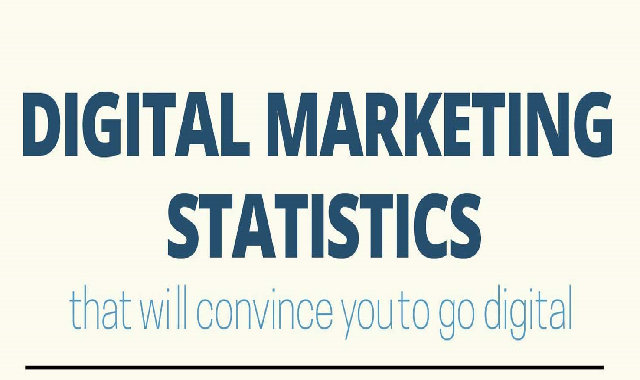 Digital Marketing Statistics That Will Convince You To Go Digital #infographic