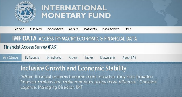 PR | IMF Releases the 2016 Financial Access Survey
