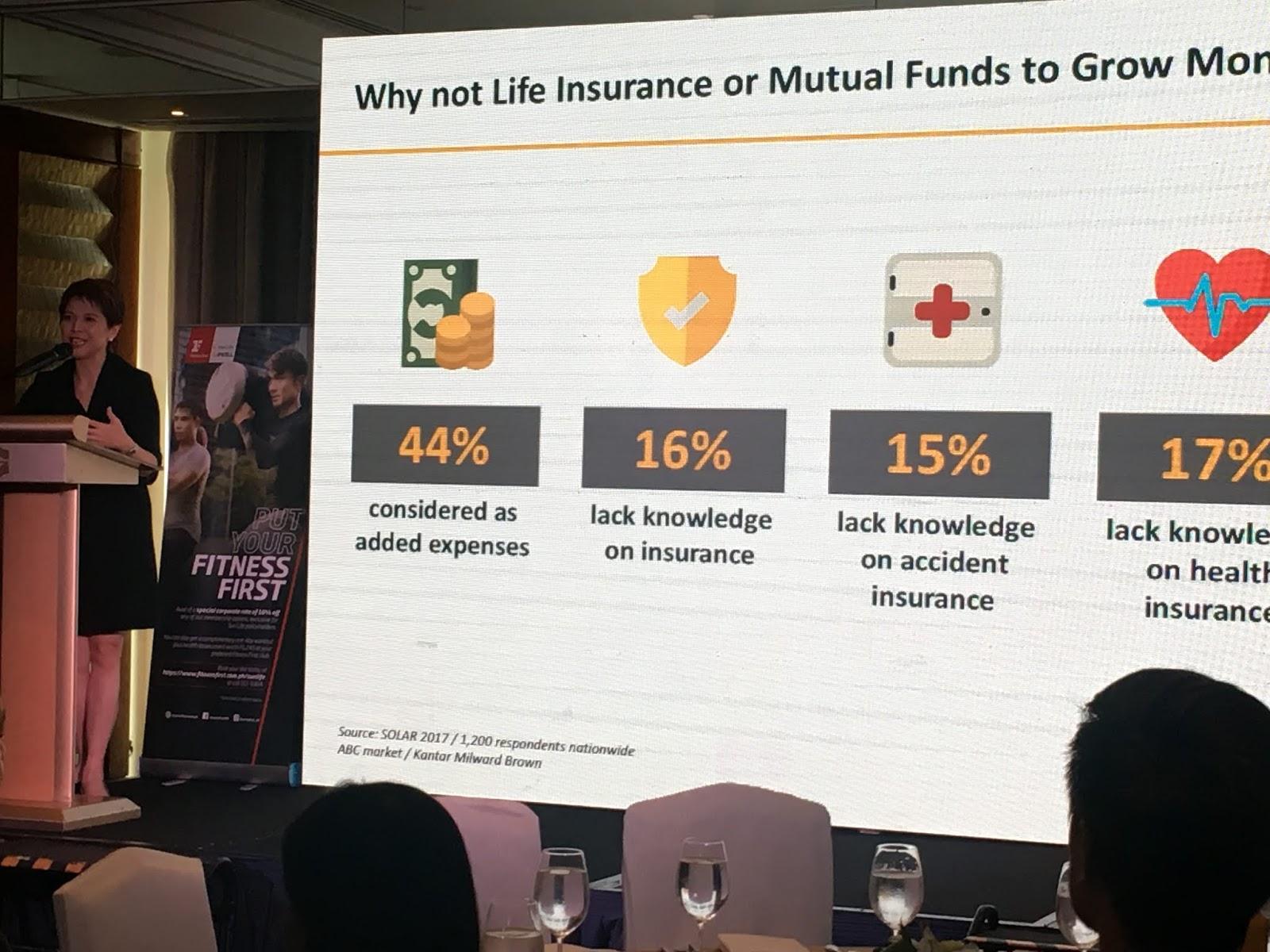 sun life insurance insurance company