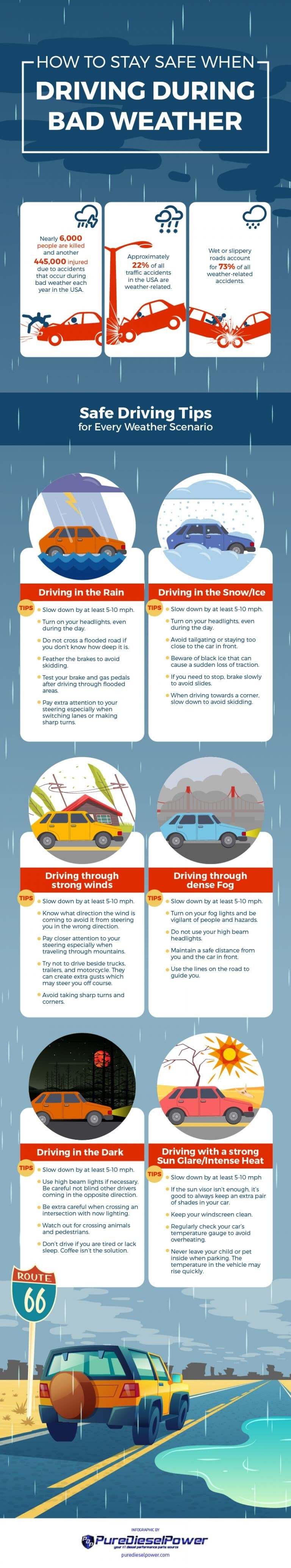 How to Stay Safe When Driving During Bad Weather #infographic