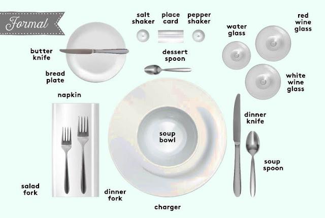 03. Cara Mengatur Meja Makan Formal