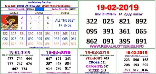 Sthree Sakthi SS-145 Kerala lottery abc guessing by keralalotteries.info