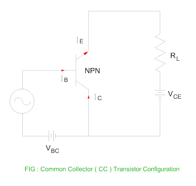 common-collector-transistor-configuration