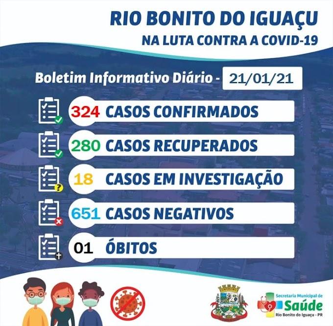 Rio Bonito do Iguaçu registra mais 4 novos casos de Covid-19
