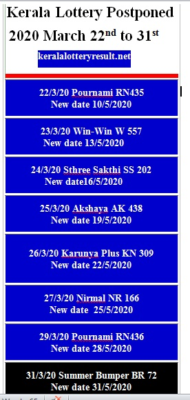 Kerala Lottery New Draw date 10/5/20 to 31 May 2020