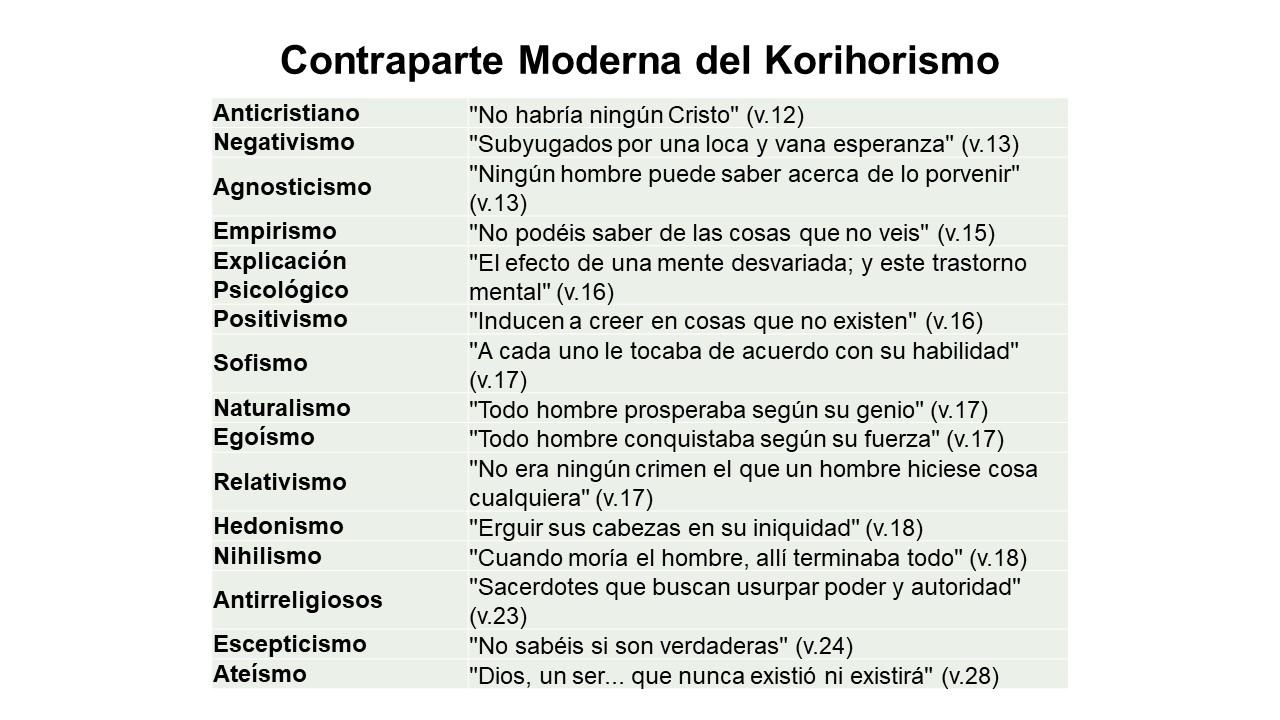 Enseñanzas Falsas de Korihor