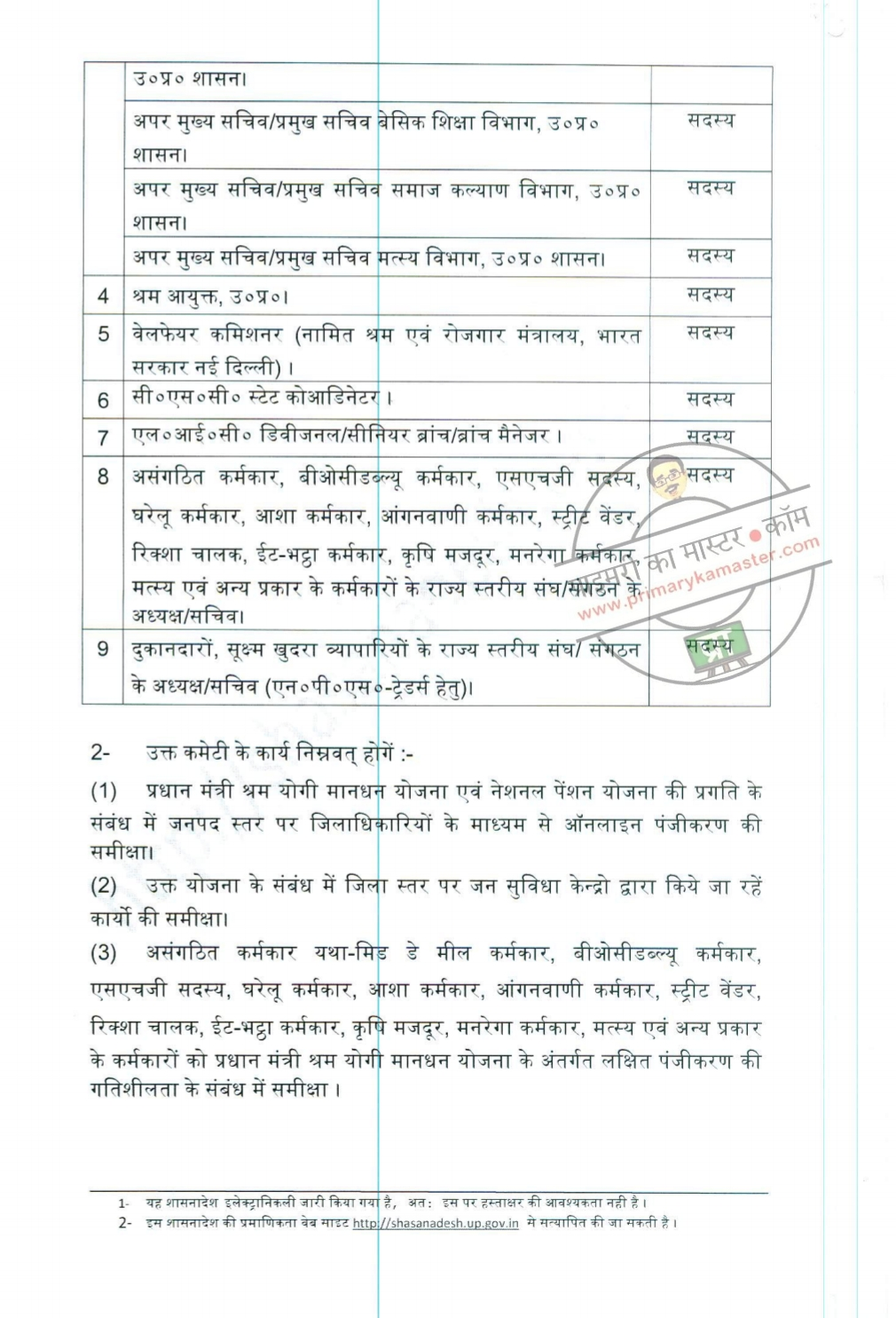 प्रधानमंत्री श्रम योगी मानधन योजना एवं नेशनल पेंशन योजना से पात्र लाभार्थियों को आच्छादित किये जाने के सम्बन्ध में -3