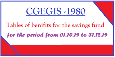 CGEGIS-1980 – Tables from 01.10.2019 to 31.12.2019