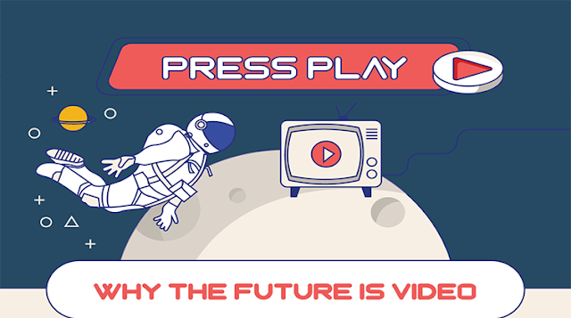 Press Play Why The Future is Video