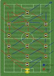 match analysis passing options