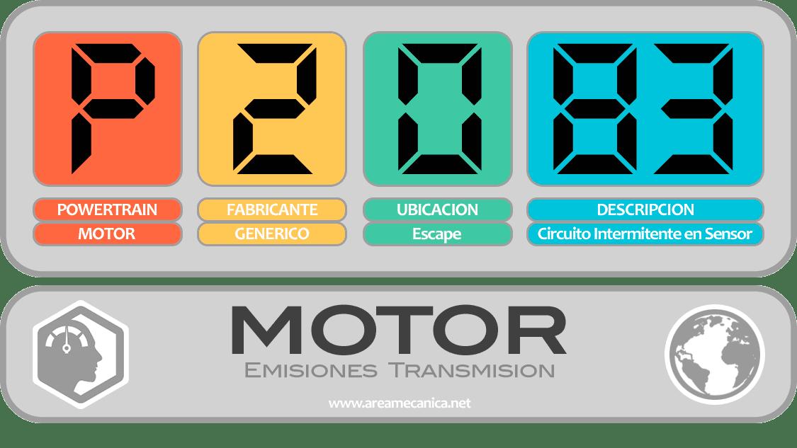 CODIGOS DE FALLA (P2000-P20FF) MOTOR | OBD2 | DTC