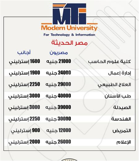 جميع مصروفات كليات جامعة مصر الحديثة 2017_2018 مصاريف جامعة  MTI