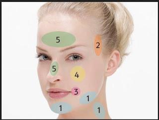 Wie man Akne Narben über Nacht schnell loswerden