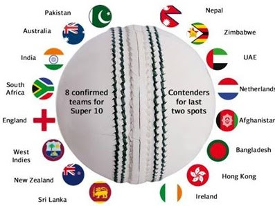 ICC T20 World Cup 2016 Schedule, Fixtures, Dates
