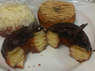 resep cronut sederhana
