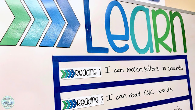 """Large letters reading """"learn."""" Below are 2 smaller subject cards and objectives, reading 1  I can match letters to sounds, reading 2 I can read CVC words."""