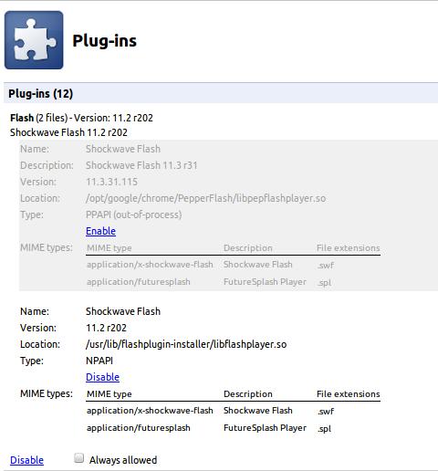 How to Fix Rendering Issues in Google Chrome 20 ~ Ubuntu